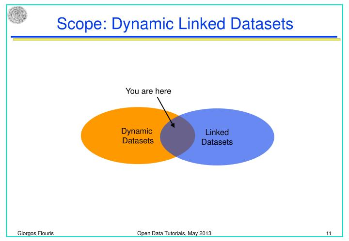 Scope: Dynamic Linked Datasets