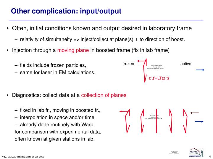 Other complication: input/output