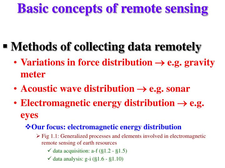 Basic concepts of remote sensing