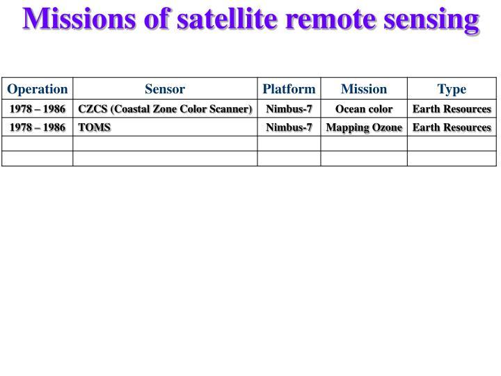 Missions of satellite remote sensing