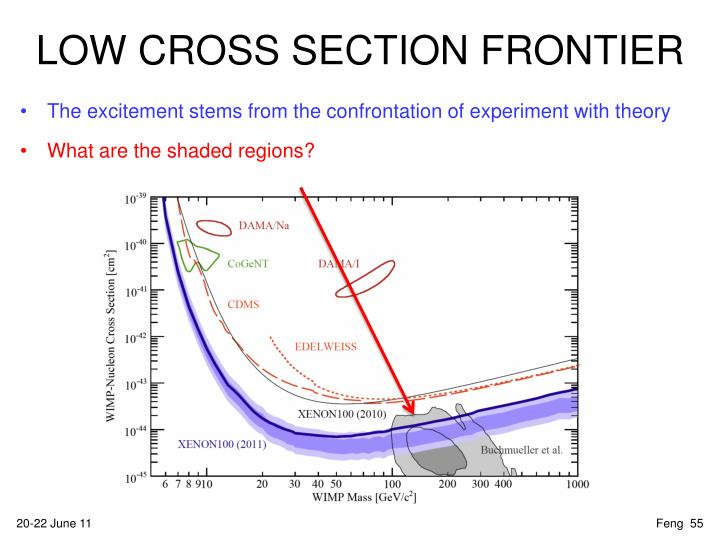 LOW CROSS SECTION FRONTIER
