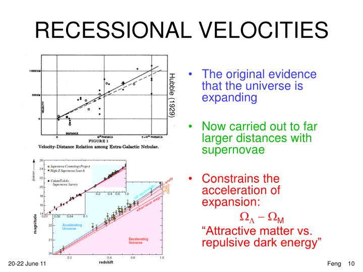 Recessional Velocities
