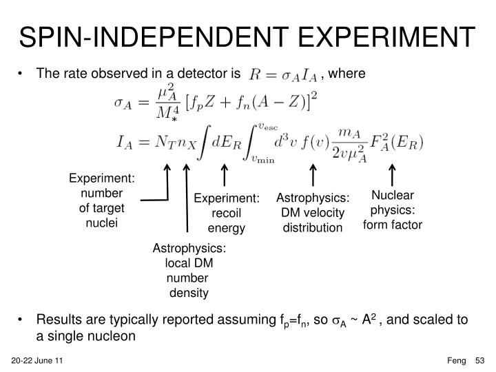 SPIN-INDEPENDENT EXPERIMENT