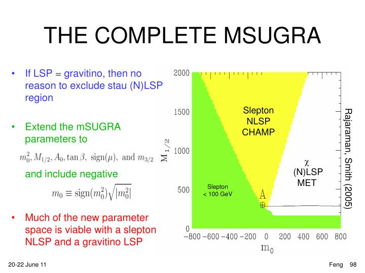 THE COMPLETE MSUGRA