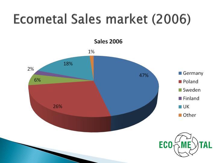 Ecometal Sales market (2006)