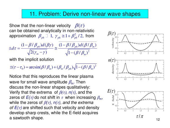 11. Problem: Derive non-linear wave shapes