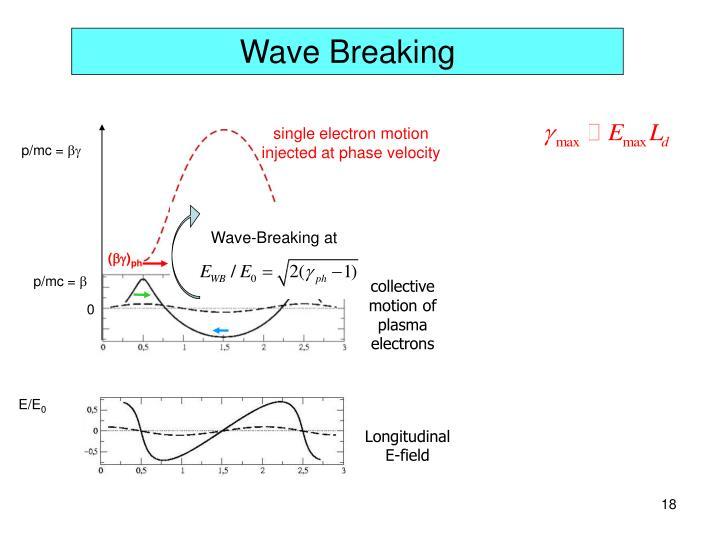 single electron motion