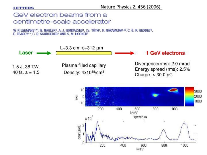 Nature Physics 2, 456 (2006)