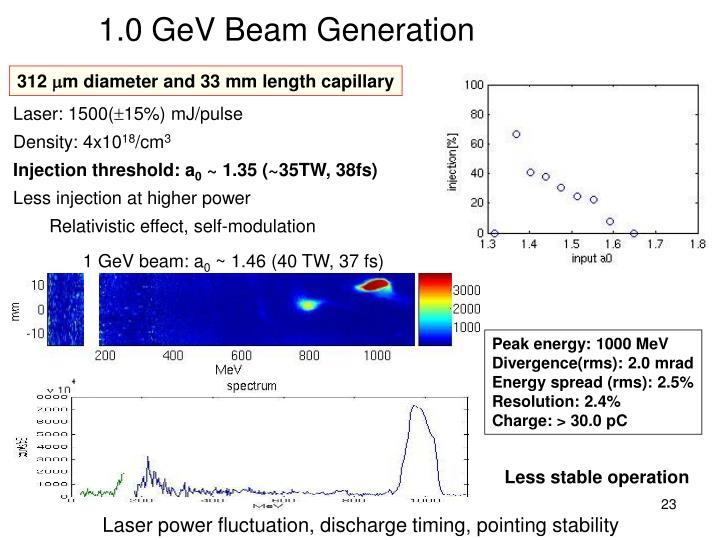 1.0 GeV Beam Generation