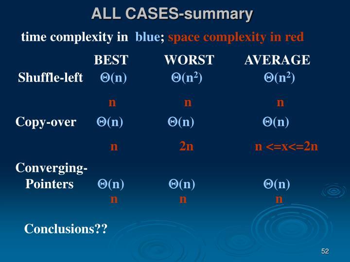 ALL CASES-summary