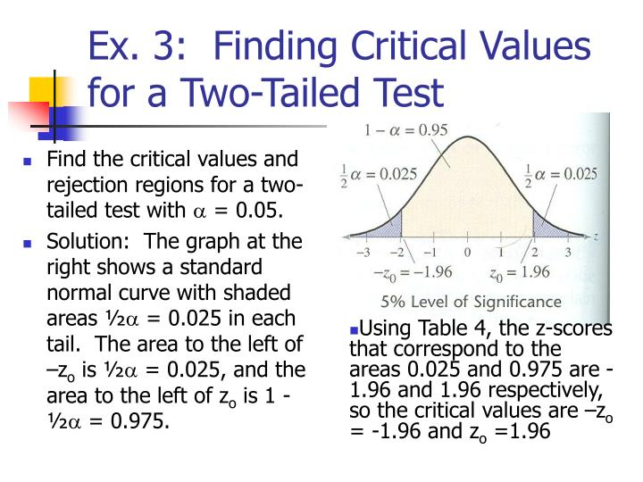Ex. 3:  Finding Critical Values for a Two-Tailed Test