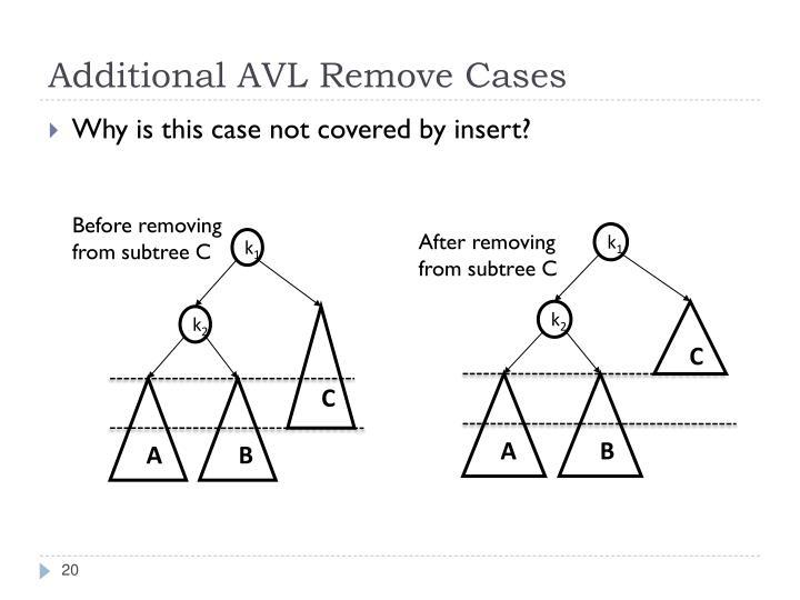 Additional AVL Remove Cases