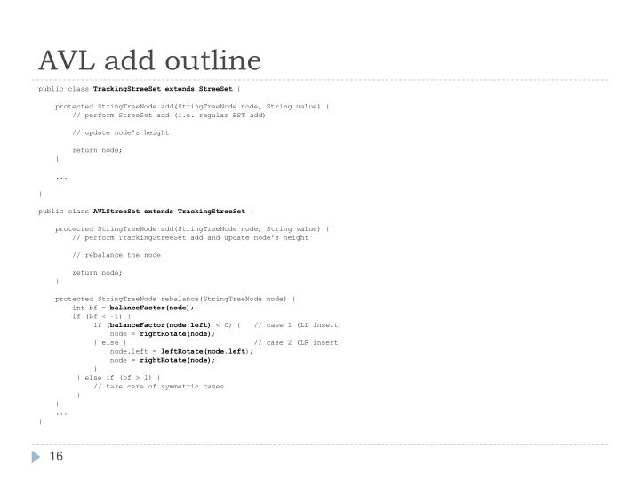 AVL add outline