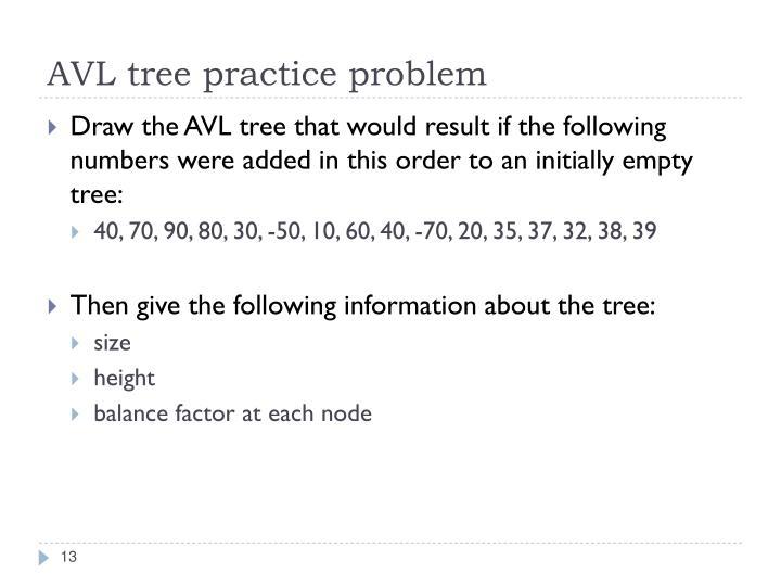 AVL tree practice problem