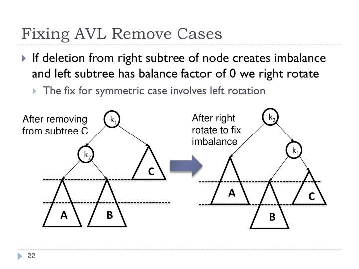 Fixing AVL Remove Cases