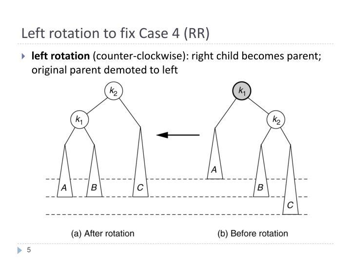 Left rotation to fix Case 4 (RR)