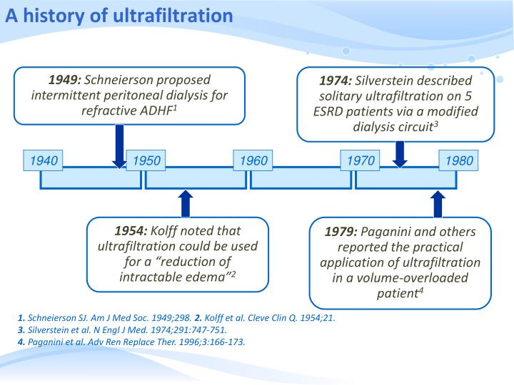 A history of ultrafiltration