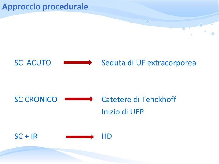 Approccio procedurale