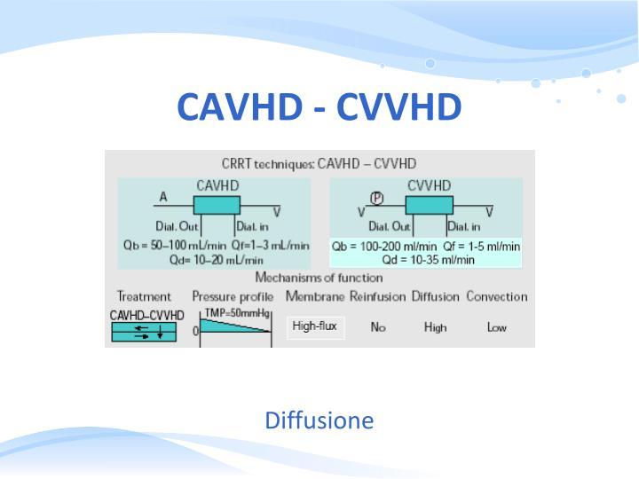 CAVHD - CVVHD