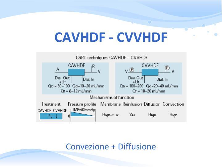 CAVHDF - CVVHDF