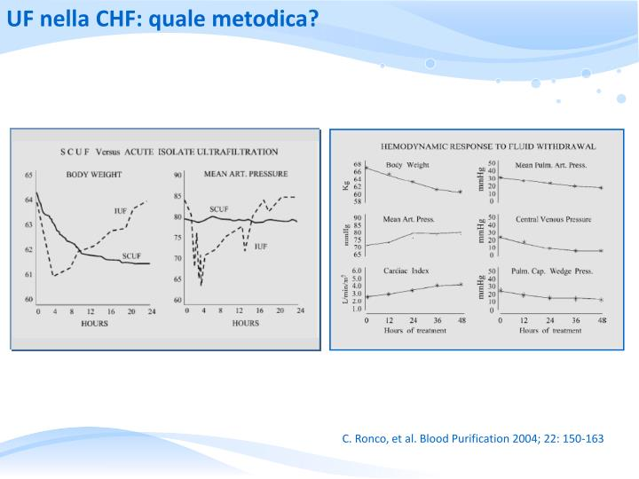 UF nella CHF: quale metodica?