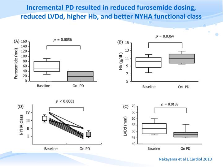 Incremental PD resulted in