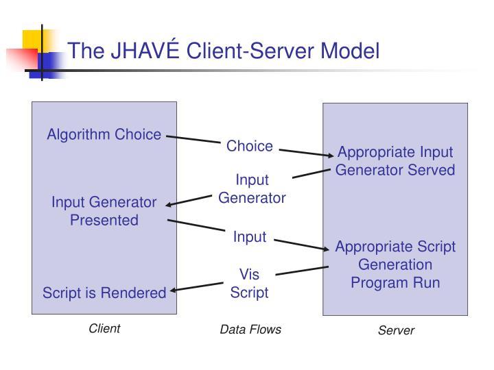 The JHAVÉ Client-Server Model