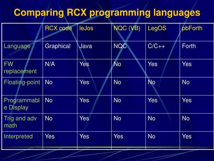 Comparing RCX programming languages