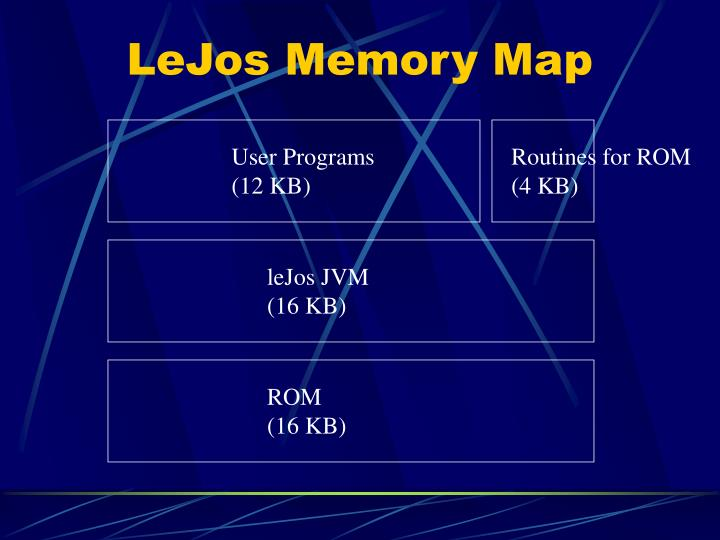User Programs