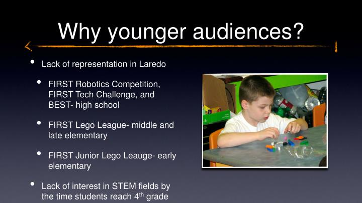 Why younger audiences?