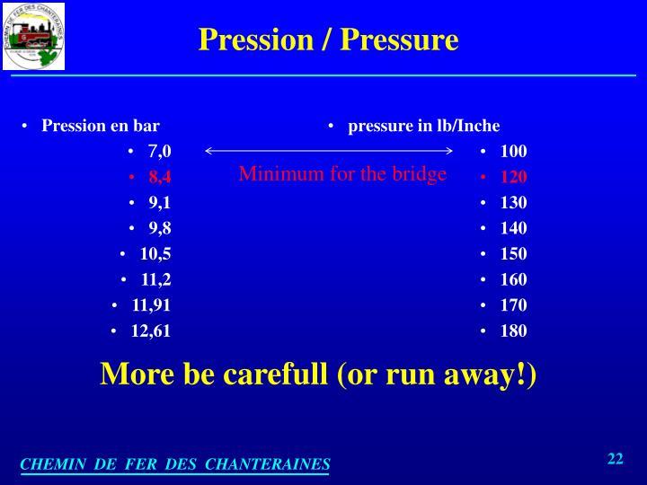 Pression en bar