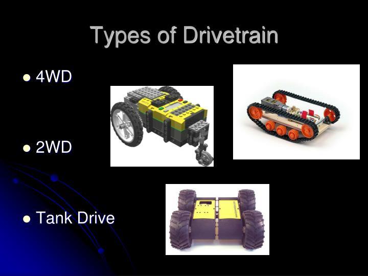 Types of Drivetrain