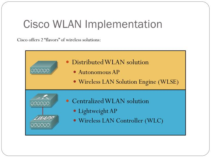 Cisco WLAN Implementation