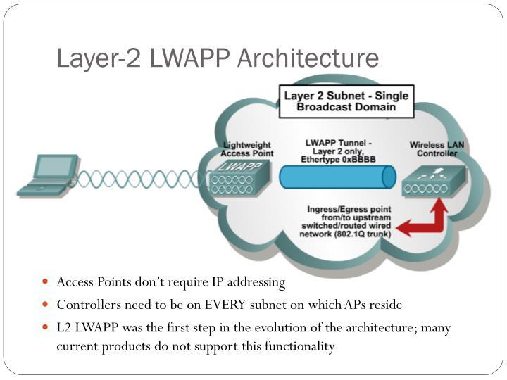 Layer-2 LWAPP Architecture