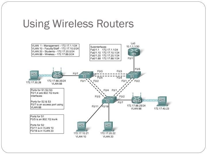 Using Wireless Routers