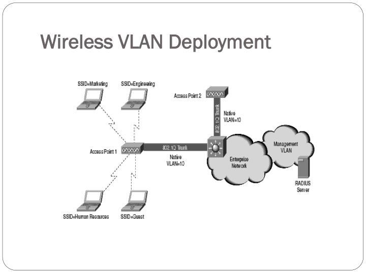 Wireless VLAN Deployment