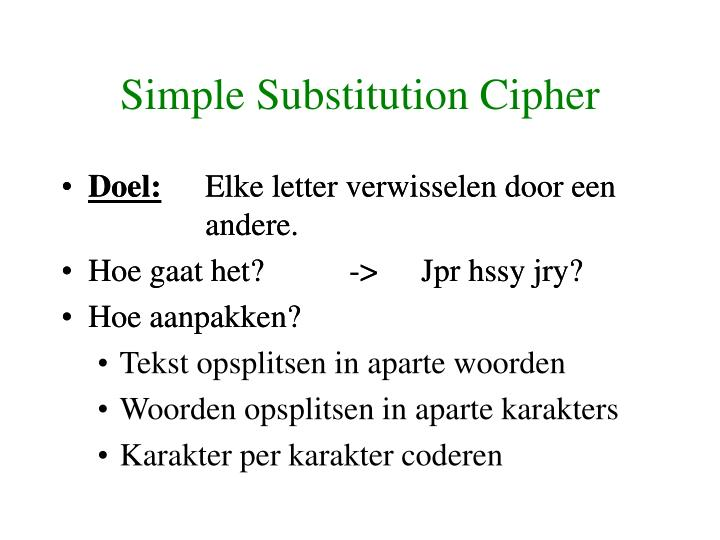 Simple Substitution Cipher