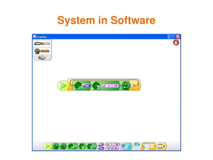 System in Software