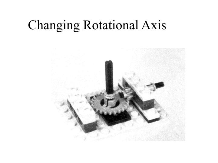 Changing Rotational Axis