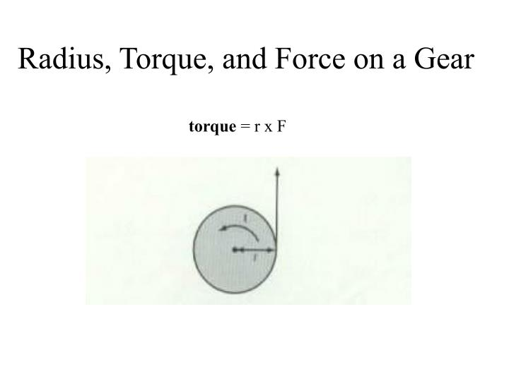 Radius, Torque, and Force on a Gear