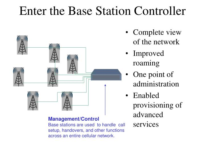 Enter the Base Station Controller