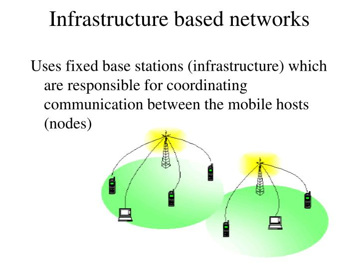 Infrastructure based networks
