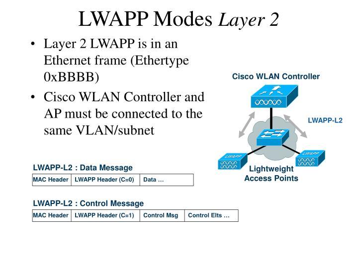 LWAPP Modes