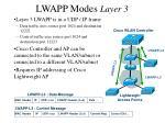 lwapp modes layer 3