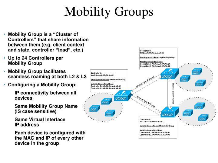 Mobility Groups