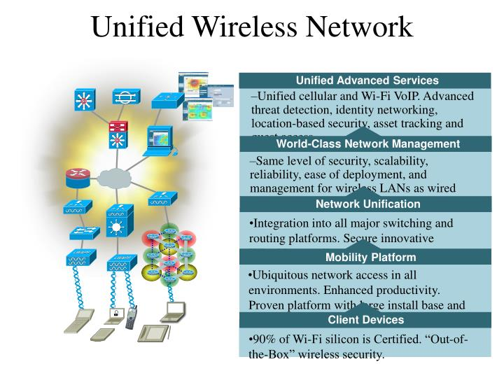 Unified Advanced Services
