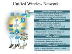 unified wireless network