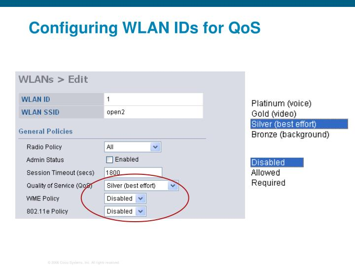 Configuring WLAN IDs for QoS