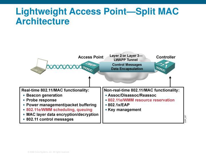 Lightweight Access Point—Split MAC Architecture