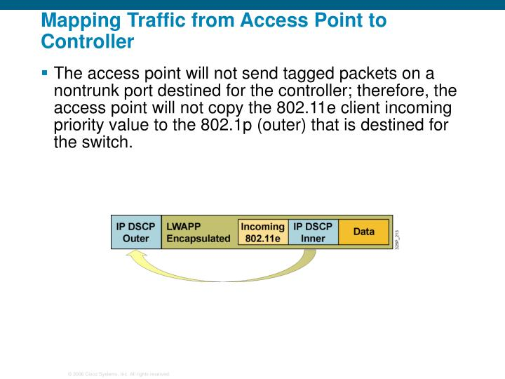 Mapping Traffic from Access Point to Controller